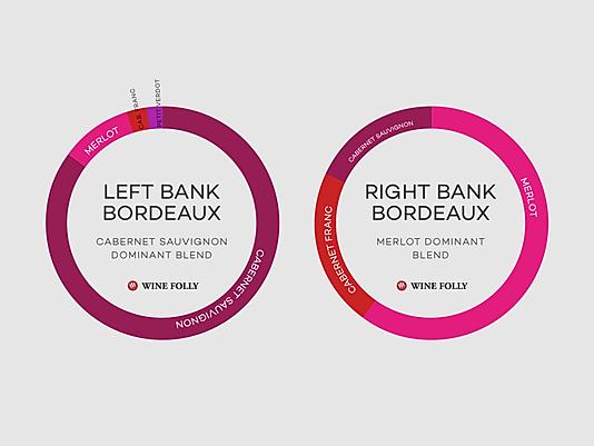 Bordeaux-Blends.png