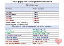 Общие формулы Органических веществ
