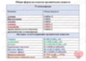 классы_органических_веществ.jpg