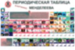 Периодическая Таблица в Картинках