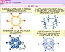 Строение молкулы бензола