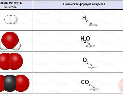 химические-формулы.jpg