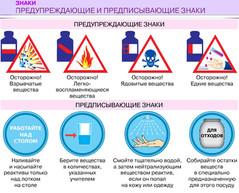Знаки техники безопасности - 1