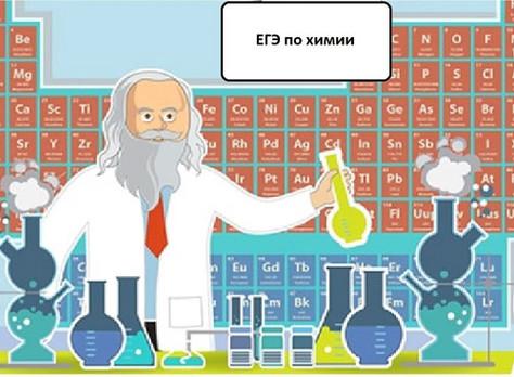 Что нового можно ожидать от Задания №2 ЕГЭ по химии в 2021 году ?