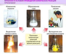 признаки-химических-реакций