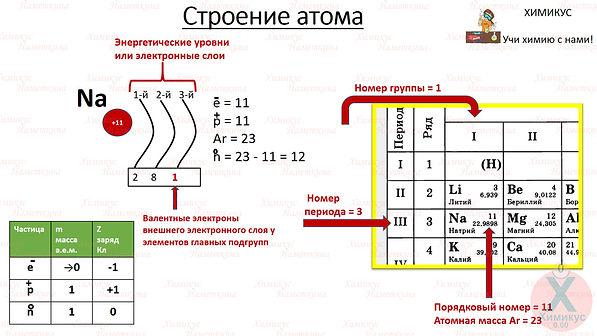 строение-атома-1.jpg