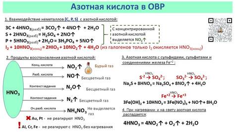 Азотная кислота, нитраты и нитриты в ОВР на ЕГЭ по химии 2021
