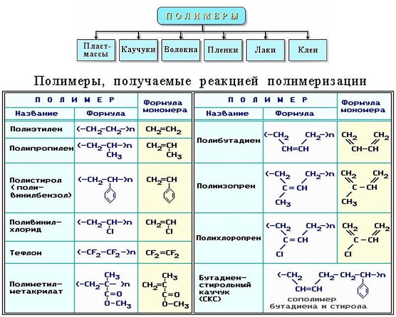 полимеры.jpg
