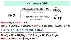 Шпаргалки: соединения хрома, ОВР, сульфиды и мн. др.