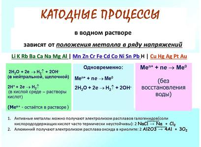 ОООчень оригинальная 34 задача на электролиз. Электролиз - инфографика, тест. ⚡ Подготовка к ЕГЭ по