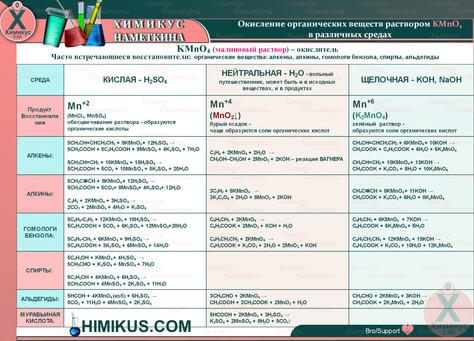 Шпаргалка - Окисление органических веществ раствором KMnO4 в различных средах
