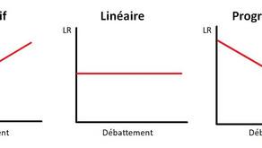 Les types de leverage ratio