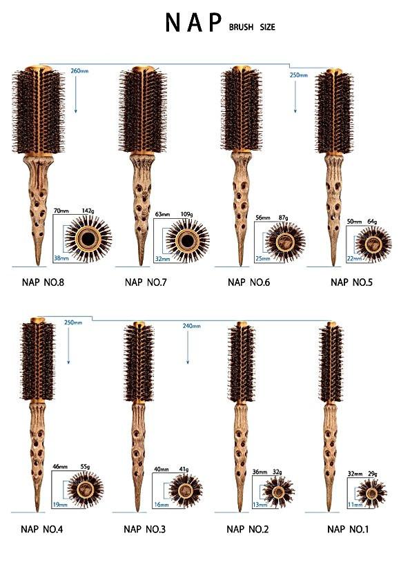 napsize表.jpg