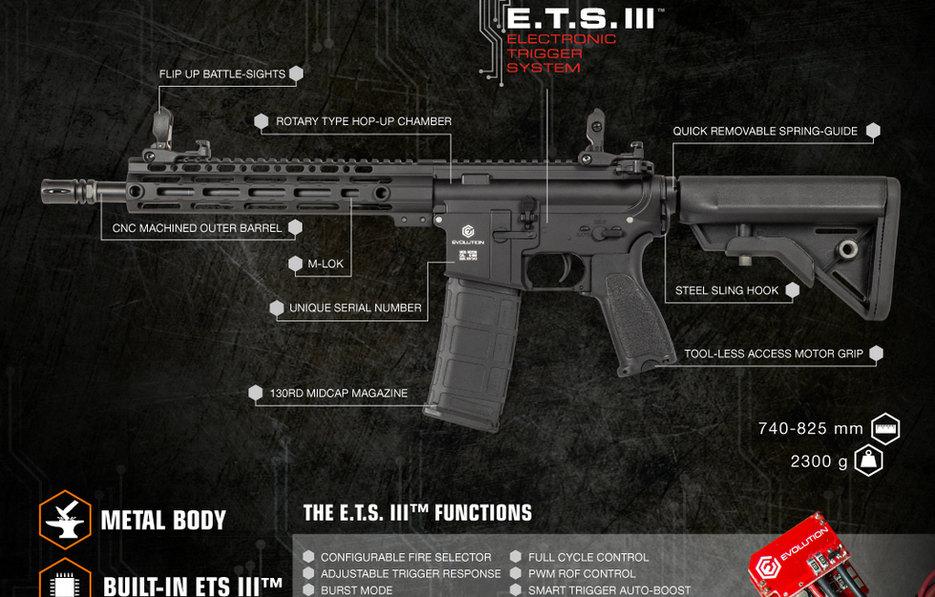 Evolution-Recon-Breacher-13-M-LOK-ETS-ex