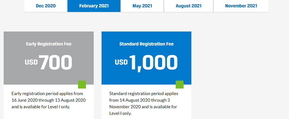 Feb 2021 Exam Cost.png