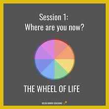 Career Coaching: Wheel of Life