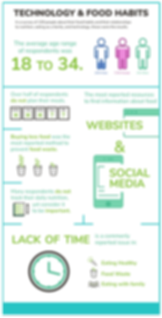 Nutrish Infographic