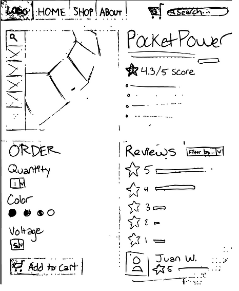 PocketPower Product Page Wireframe