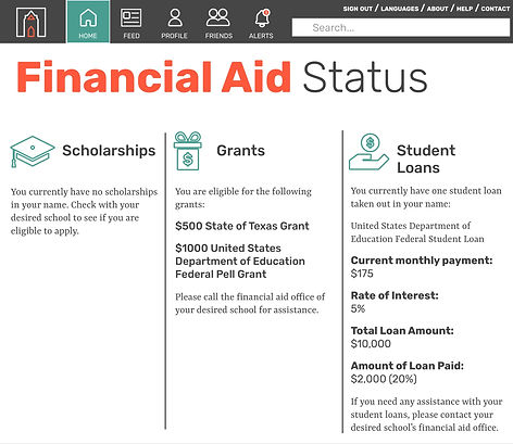 TransferQuest Financial Aid Status