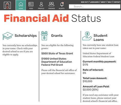 TransferQuest Financial Aid Status