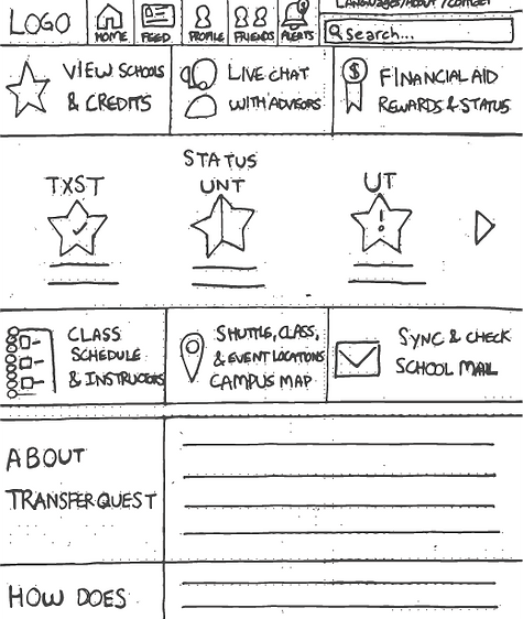 TransferQuest Wireframe 2