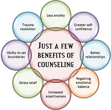 Benefits-of-Counseling1.jpg