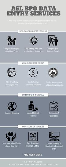 Data Entry Services | ASL BPO