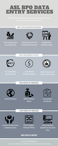Data Entry and Outsourcing Solutions