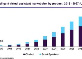Top 10 Virtual Assistant Companies in Bangladesh