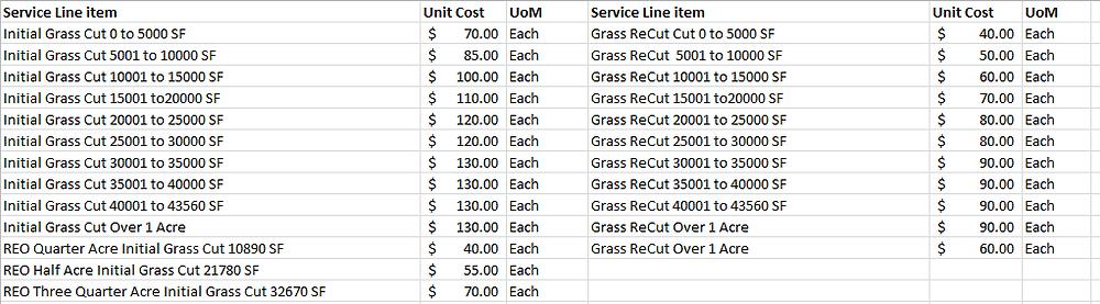 Assetshield Grass Cut Price List