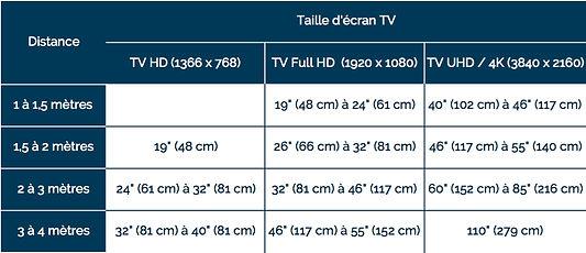 distance_recul_tv.jpg