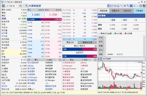 大和重申對大唐新能源(01798)「買入」評級 料盈利續反彈