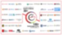 Infocast Client Diagram v13.jpg