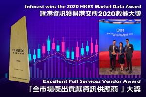 滙港資訊獲得港交所頒發「2020全市場傑出貢獻資訊供應商 」數據大獎