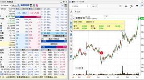 中信里昂:憧憬海爾電器(01169)私有化成功 升目標價44.44%