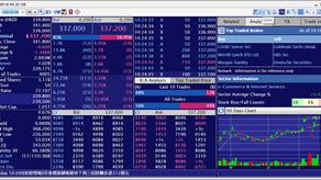 大和看好京東(09618)增長趨勢 升目標價至425元