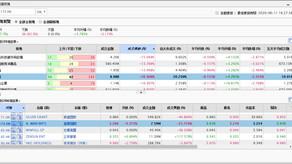 黃光耀指樓市調整已結束 嘉華(00173)料下半年樓價升4-5%