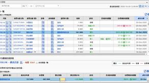 匯豐上調騰訊(00700)目標價至687元 FinTech可視重估催化劑