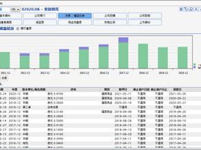 安踏體育(02020)控股股東擬折讓7.54%沽8800萬股 套現115.7億元