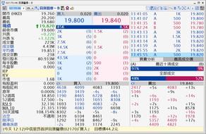 中信里昂首評貝康醫療(02170)「買入」 目標價44.2元