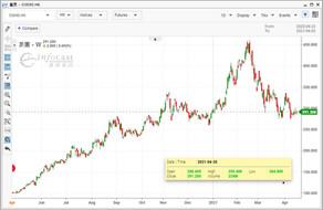 美團(03690)配股及發可換股債券集資778.7億港元