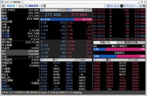 《新股情報》攜程(09961):回歸港股冀擴展亞洲業務佈局
