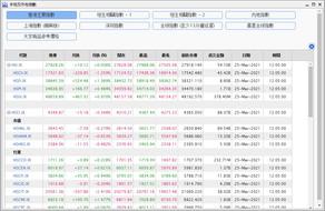 星展香港指港股近期沽售為買入機會 未來12個月目標價33400點