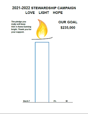 Goal Tracker_030721.PNG