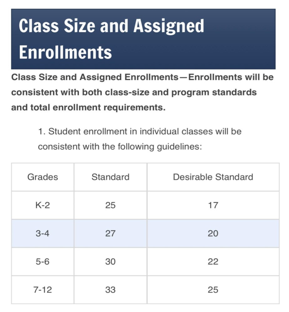 Class size and enrollments in Missouri for K-12