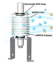 Air Oasis AHPCO Cell