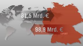 Deutscher Wirtschaftstag