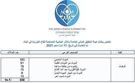 טבלה ערבית.jpg