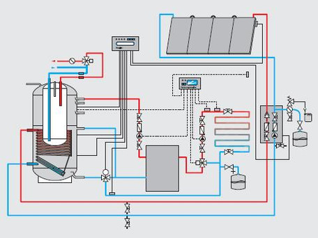 Hydraulics systems - Tank and tank system