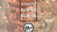 Mesmo desfalcado, São Paulo DC quer bom rendimento na etapa inicial da Liga Nacional de Basquete 3x3